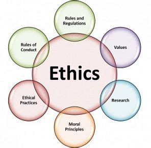 Environmental Ethics PhD Dissertation Research - Write a